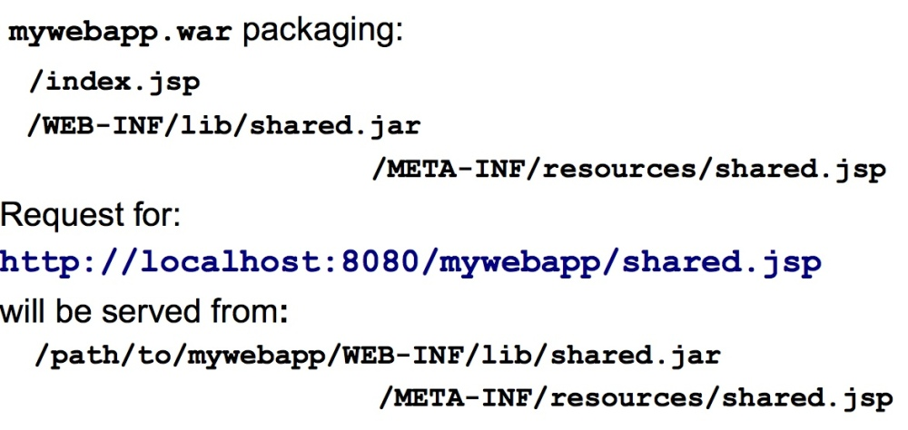 javaee6_servlet3.0_basics__1_.pdf__page_29_of_32_