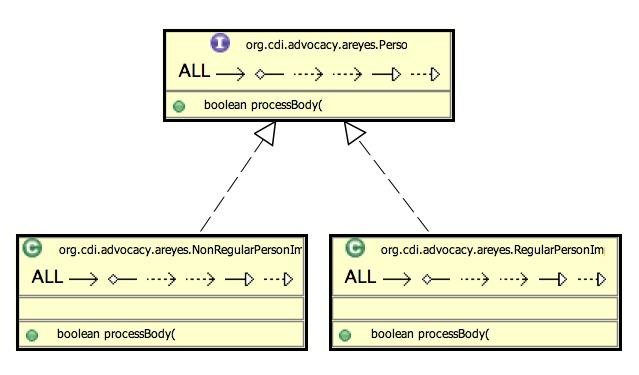 c_diagram_person