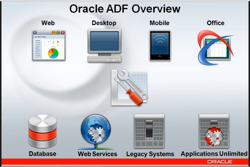 screenshot-oraclefreeadf-2012